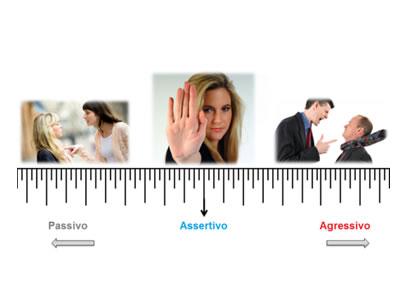Treinamento assertivo