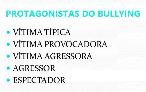 Protagonistas do Bullying